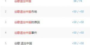 我写了一篇谷歌退出中国的文章,结果。。