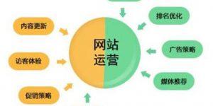 个人博客和中大型网站的内容区别