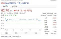 触发式刚需市场与中国式创业缩略图